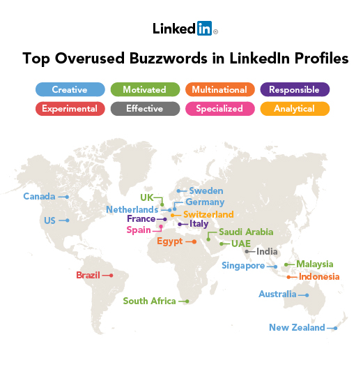 Top 10 overuse buzzwords in LinkedIn Profiles