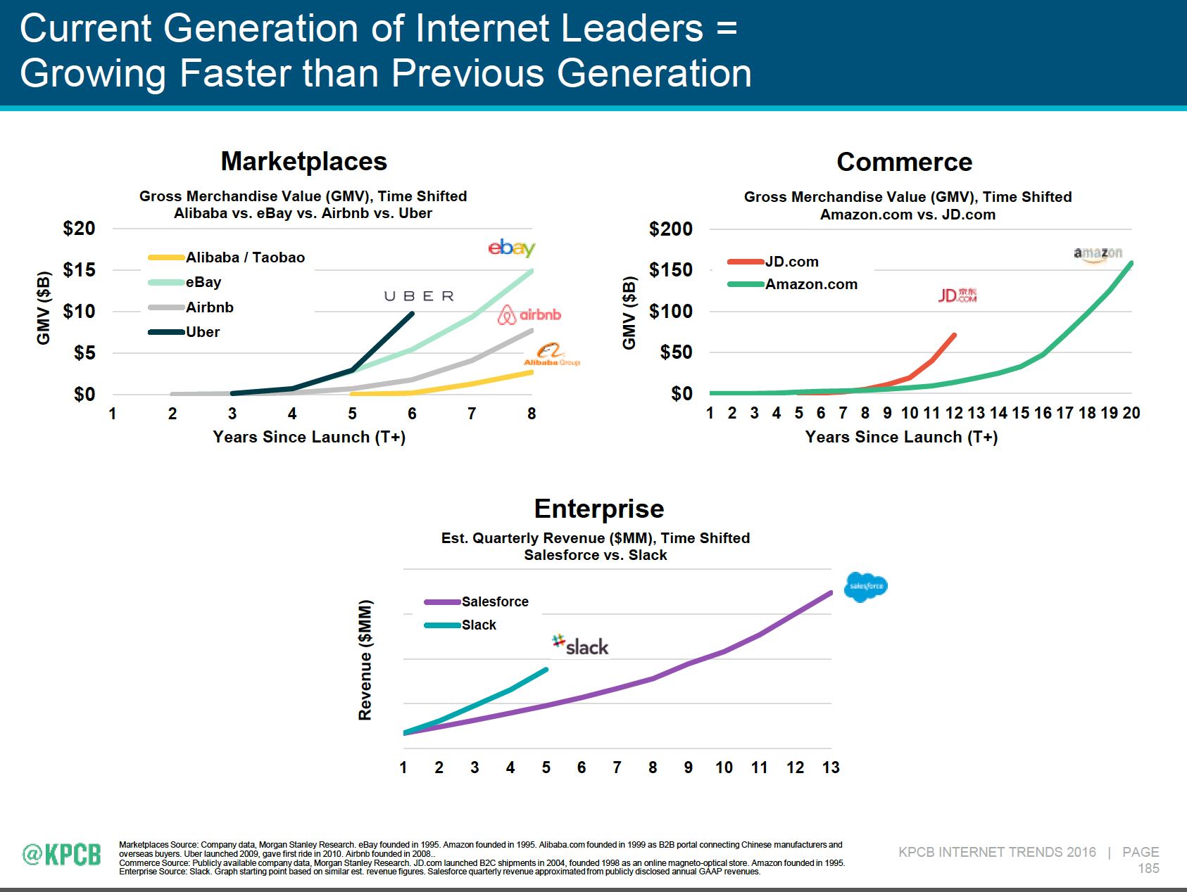 Mary Meeker's 2016 Internet Trends Report